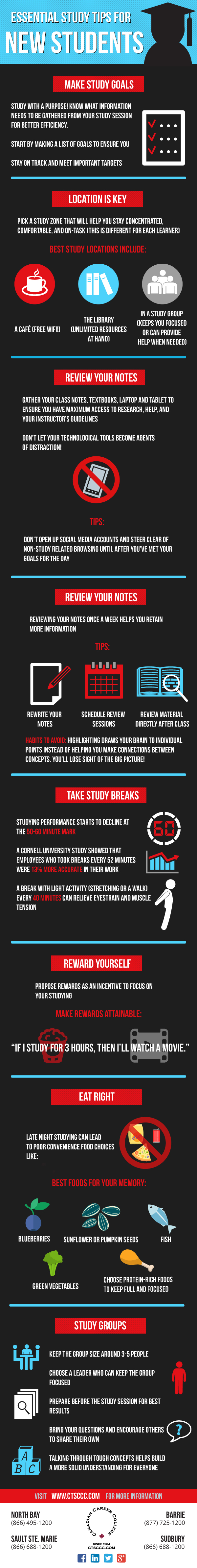 Infographic – Essential Study Tips for New Students